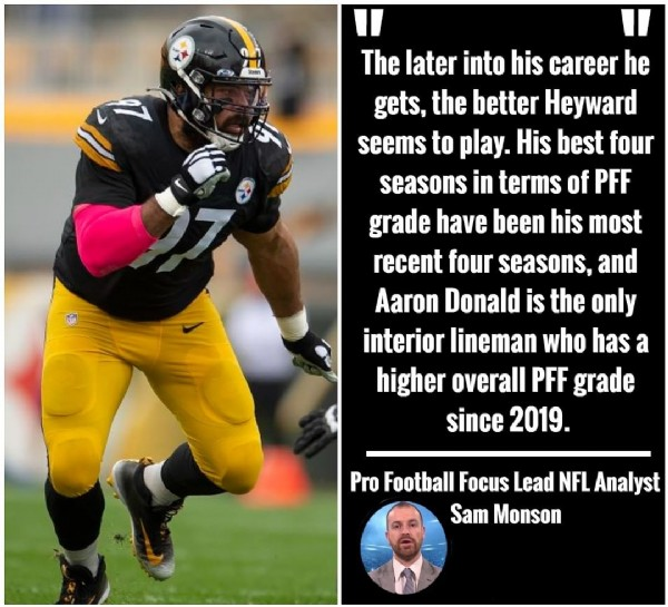 Photo shared by Steelers Black and Gold Nation on June 22, 2021 tagging @steelers, @nfl, @samuelmonson, @profootballfocus, @camhey97, @theburghnews, @steelcurtainstats, @steelers_austria, and @steelersplug_. May be an image of 1 person, playing football and text that says 'The later into his career he gets, the better Heyward seems to play. His best four season seasons in terms of PFF grade have been his most recent four seasons, and Aaron Donald is the only interior lineman who has a higher overall PFF grade since 2019. Pro Football Focus Lead NFL Analyst Sam Monson'.