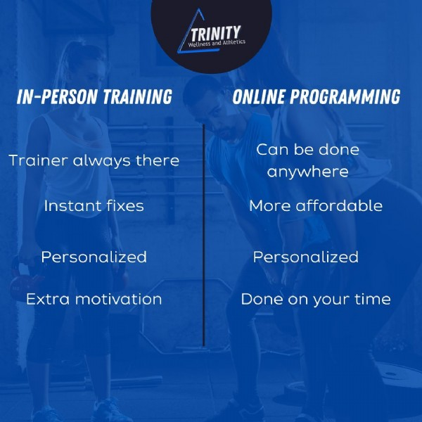 Photo by Trinity Wellness and Athletics in Hunters Creek, Florida. May be an image of 1 person and text that says 'TRINITY ess At IN-PERSON TRAINING ONLINE PROGRAMMING Trainer always there Can be done anywhere Instant fixes More affordable Personalized Extra motivation Personalized Done on your time'.