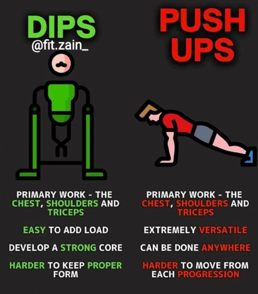 Photo by Alizain Tejani on July 27, 2021. May be an image of text that says 'DIPS @fit.zain_ zain_ PUSH UPS ر PRIMARY WORK THE CHEST, SHOULDERS AND TRICEPS PRIMARY WORK THE CHEST, SHOULDERS AND TRICEPS EASY το ADD LOAD DEVELOP A STRONG CORE EXTREMELY VERSATILE HARDER To KEEP PROPER FORM CAN BE DONE ANYWHERE HARDER TO MOVE FROM EACH PROGRESSION'.