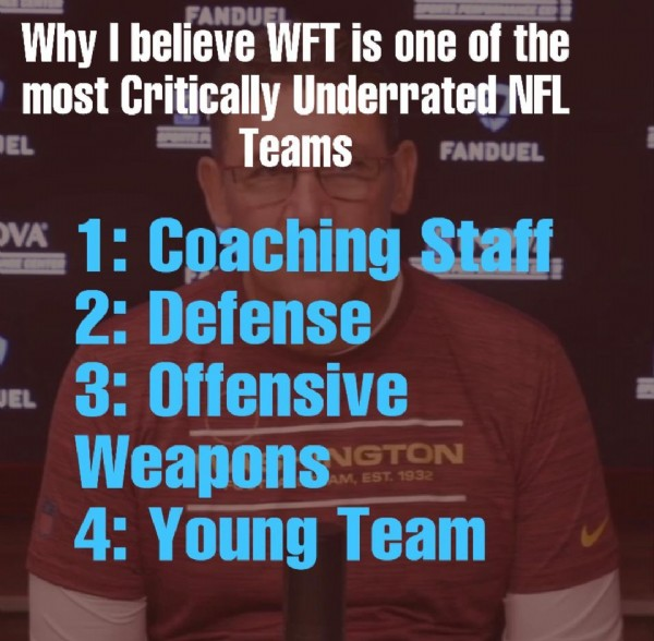 Photo by @montez_mania on June 22, 2021. May be an image of one or more people and text that says 'Why I believe WFT is one of the most Critically Underrated NFL EL Teams FANDUEL EL 1: Coaching Staff 2: Defense 3: Offensive Weapons 4: Young Team'.