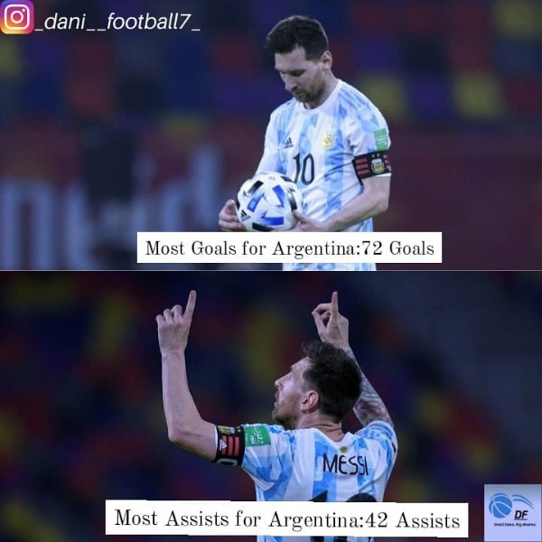 Photo shared by a loyal football fan❤⚽(4.5k) on June 05, 2021 tagging @leomessi, and @afaseleccion. May be an image of 1 person and text that says '_dani__football7_ Most Goals for G Argentina:72 Goals MESSI Most Assists for Argentina:42 Assists DE'.