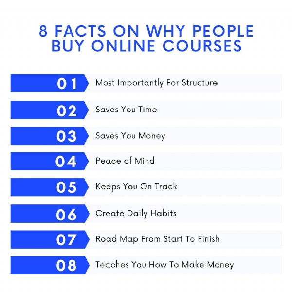 Photo by Aijalon Wallace on June 19, 2021. May be an image of text that says '8 FACTS ON WHY PEOPLE BUY ONLINE COURSES 01 Most Importantly For Structure 02 Saves You Time 03 Saves Saves You Money 04 Peace of Mind 05 Keeps You On Track 06 Create Daily Habits 07 Road Map From Start To Finish Teaches You How To Make Money'.