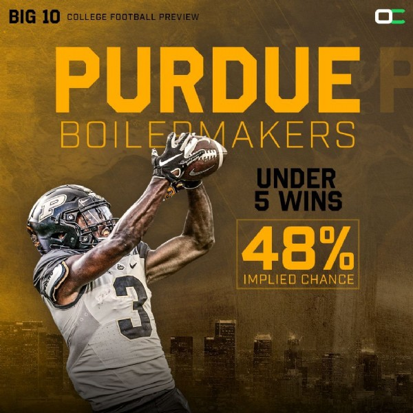 Photo by OddsChecker US in Ross–Ade Stadium with @boilerfootball. May be an image of football and text.
