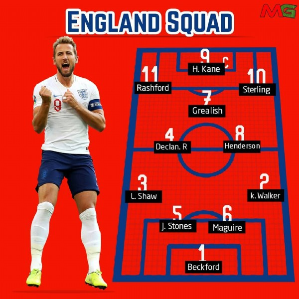 Photo shared by MASTER GLOBAL on June 10, 2021 tagging @harrykane, @433, and @inside_global. May be an image of 1 person and text that says 'ENGLAND SQUAD MG H. Kane 11 Rashford 10 Sterling Grealish Declan. R 8 Henderson 3 L.Shaw L. Shaw ? Walker 5 Stones 6 Maguire Beckford'.